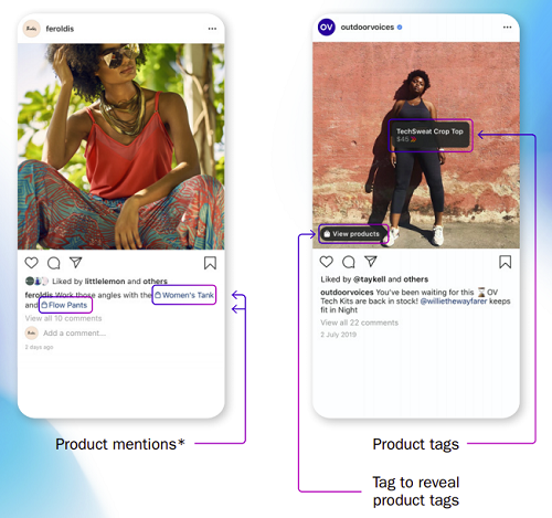 Instagram Shopping guides