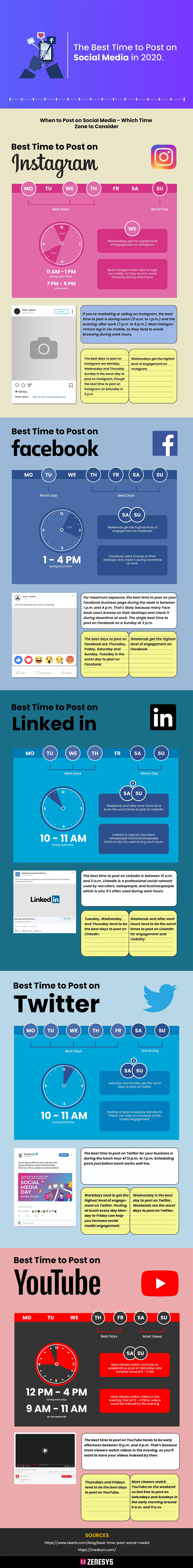 Social media best posting times